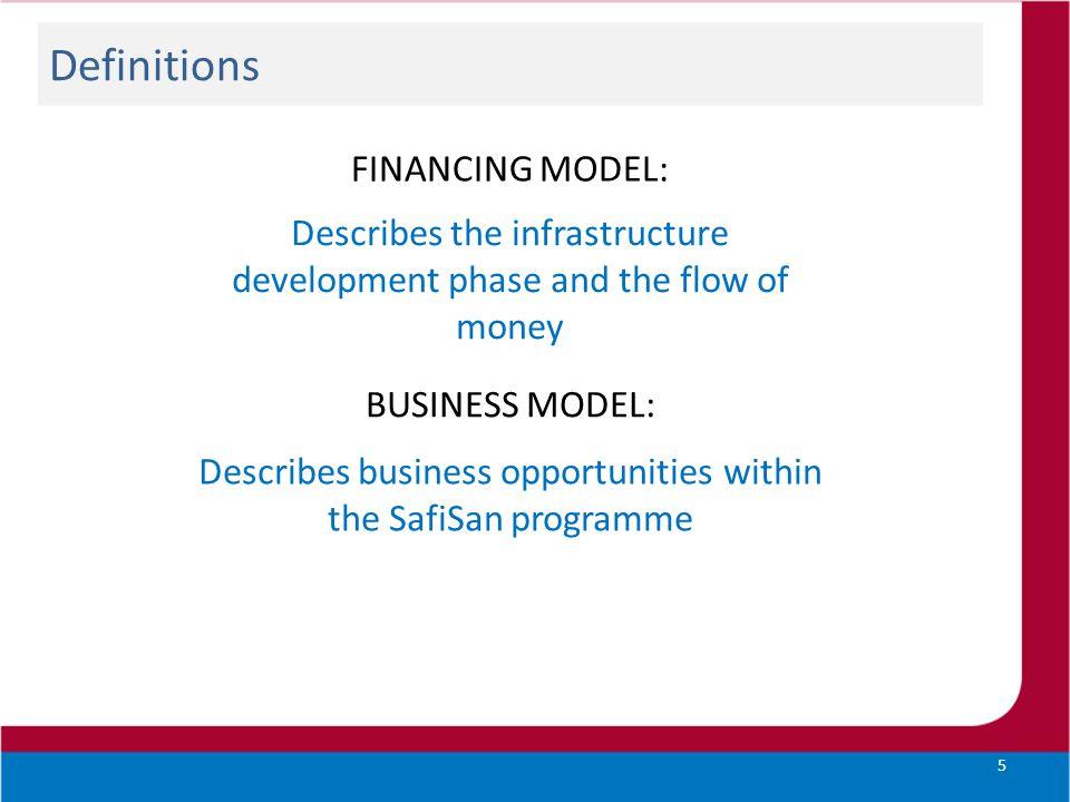 (2) SafiSan Implementation – The Financing Model 6