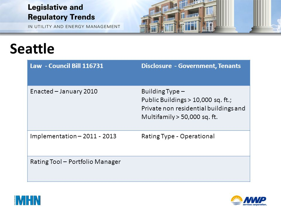 Seattle Law - Council Bill 116731Disclosure - Government, Tenants Enacted – January 2010Building Type – Public Buildings > 10,000 sq.
