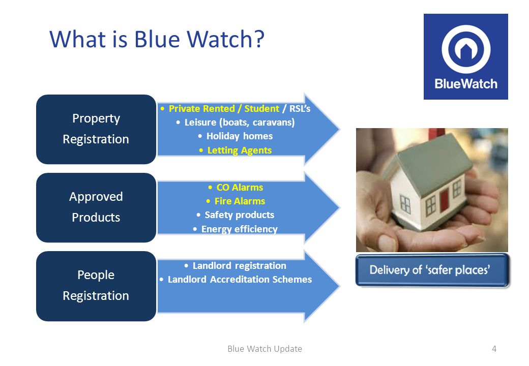 What is Blue Watch? ' Private Rented / Student / RSL's Leisure (boats, caravans) Holiday homes Letting Agents Property Registration CO Alarms Fire Ala