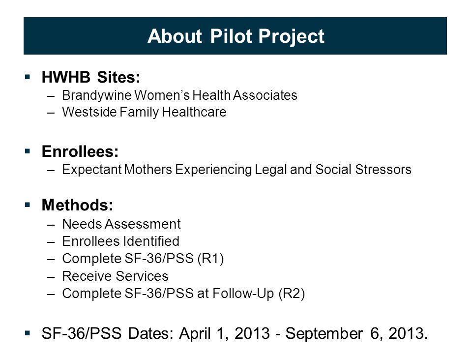© 2009 APS Healthcare, Inc. 11 About Pilot Project  HWHB Sites: –Brandywine Women's Health Associates –Westside Family Healthcare  Enrollees: –Expec