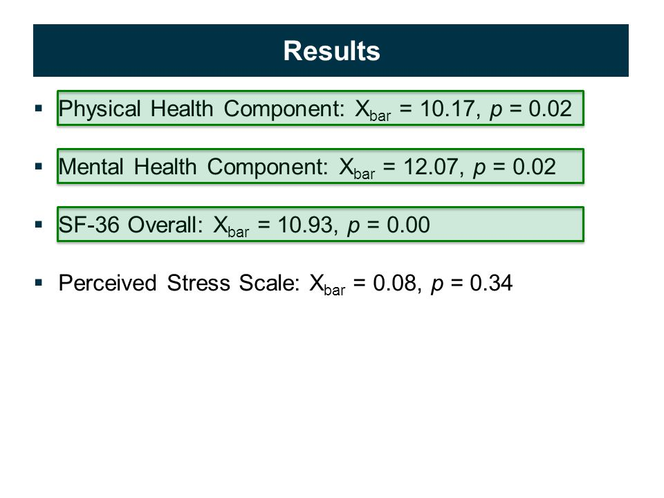© 2009 APS Healthcare, Inc. 15 Results  Physical Health Component: X bar = 10.17, p = 0.02  Mental Health Component: X bar = 12.07, p = 0.02  SF-36