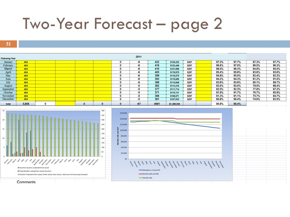 Two-Year Forecast – page 2 31