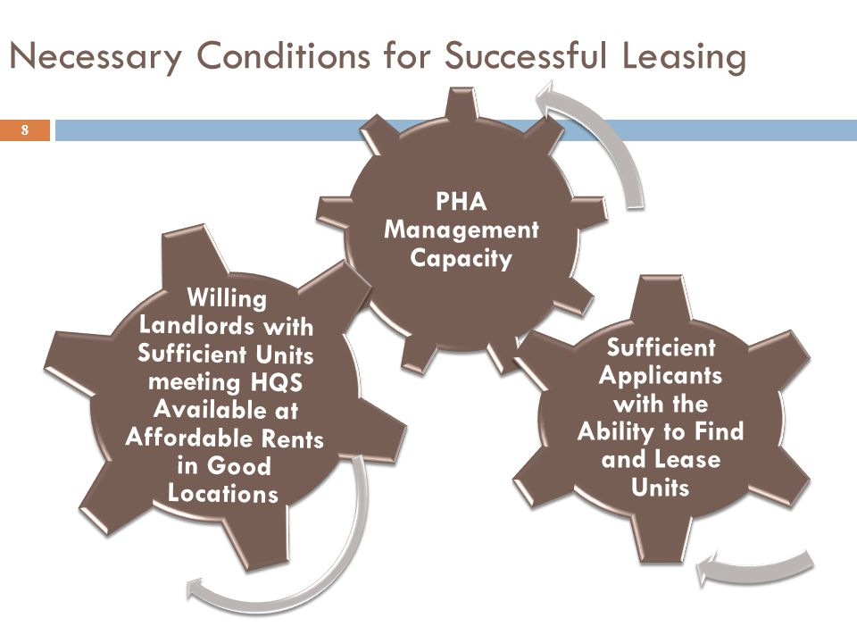 Necessary Conditions for Successful Leasing PHA Management Capacity Sufficient Applicants with the Ability to Find and Lease Units Willing Landlords with Sufficient Units meeting HQS Available at Affordable Rents in Good Locations 8