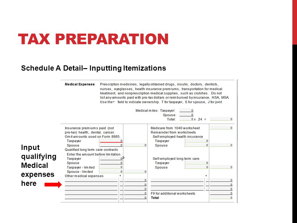 TAX PREPARATION Schedule A Detail– Inputting Itemizations Input qualifying Medical expenses here