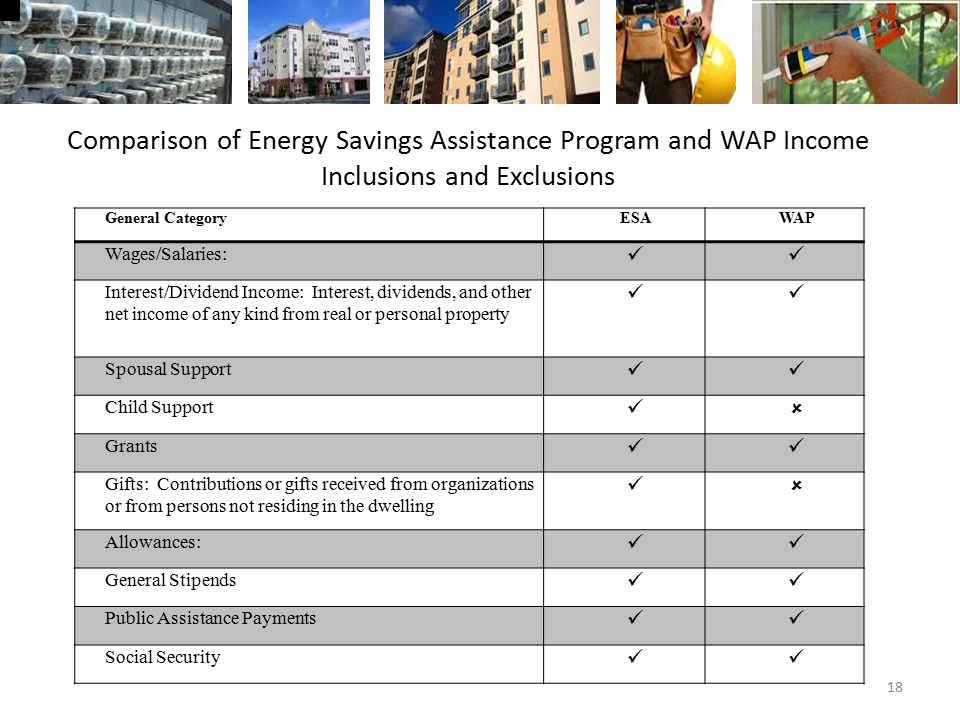 Comparison of Energy Savings Assistance Program and WAP Income Inclusions and Exclusions General CategoryESAWAP Wages/Salaries: Interest/Dividend Income: Interest, dividends, and other net income of any kind from real or personal property Spousal Support Child Support  Grants Gifts: Contributions or gifts received from organizations or from persons not residing in the dwelling  Allowances: General Stipends Public Assistance Payments Social Security 18