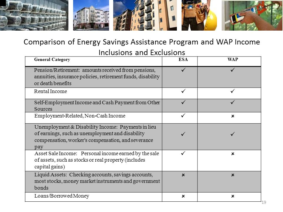 Comparison of Energy Savings Assistance Program and WAP Income Inclusions and Exclusions General CategoryESAWAP Pension/Retirement: amounts received from pensions, annuities, insurance policies, retirement funds, disability or death benefits Rental Income Self-Employment Income and Cash Payment from Other Sources Employment-Related, Non-Cash Income  Unemployment & Disability Income: Payments in lieu of earnings, such as unemployment and disability compensation, worker s compensation, and severance pay Asset Sale Income: Personal income earned by the sale of assets, such as stocks or real property (includes capital gains)  Liquid Assets: Checking accounts, savings accounts, most stocks, money market instruments and government bonds  Loans/Borrowed Money  19