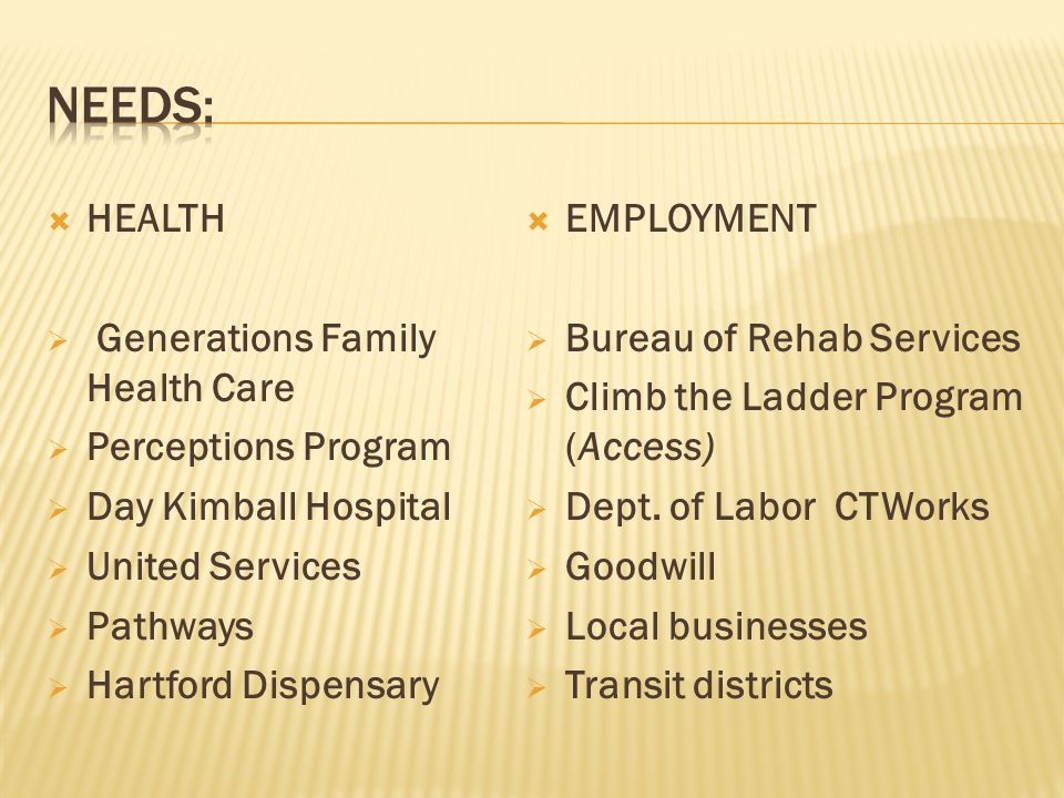 HEALTH  Generations Family Health Care  Perceptions Program  Day Kimball Hospital  United Services  Pathways  Hartford Dispensary  EMPLOYMENT  Bureau of Rehab Services  Climb the Ladder Program (Access)  Dept.