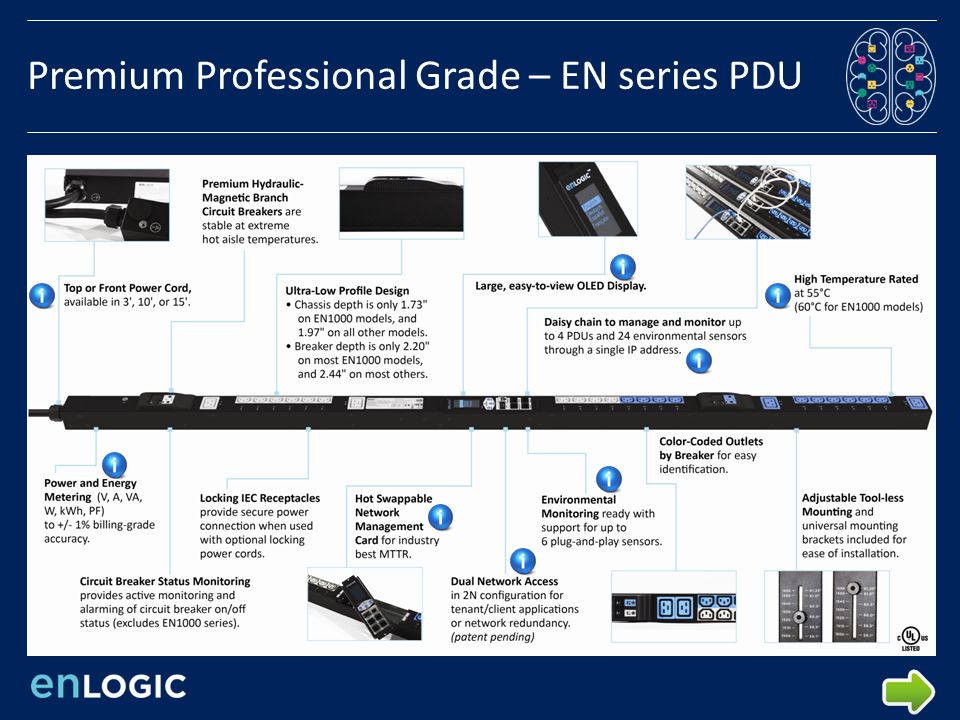 Premium Professional Grade – EN series PDU