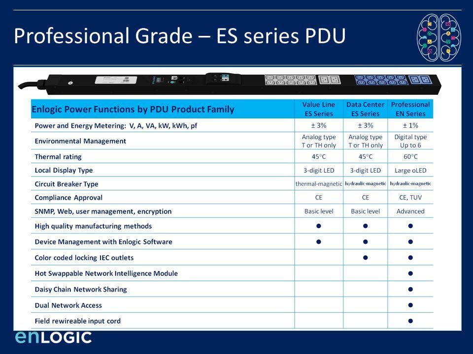 Professional Grade – ES series PDU
