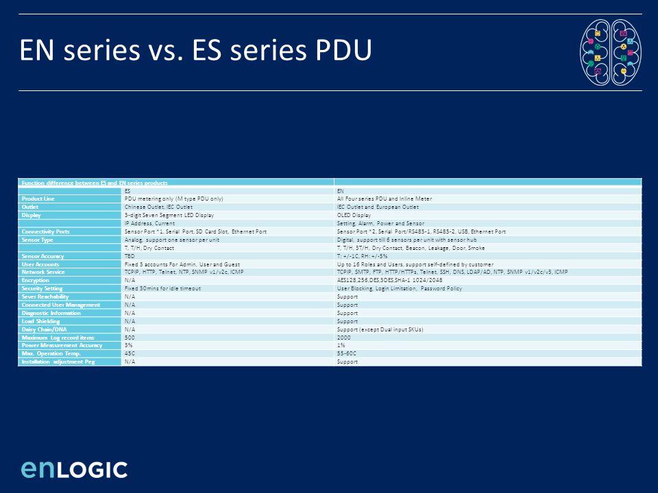 EN series vs.