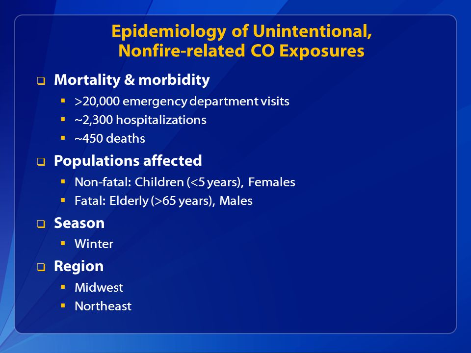 Epidemiology of Unintentional, Nonfire-related CO Exposures  Mortality & morbidity  >20,000 emergency department visits  ~2,300 hospitalizations  ~450 deaths  Populations affected  Non-fatal: Children (<5 years), Females  Fatal: Elderly (>65 years), Males  Season  Winter  Region  Midwest  Northeast