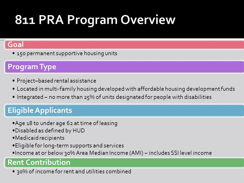 Core Case Management Practices for 811 PRA Program Retention Six Months and Beyond of Tenancy