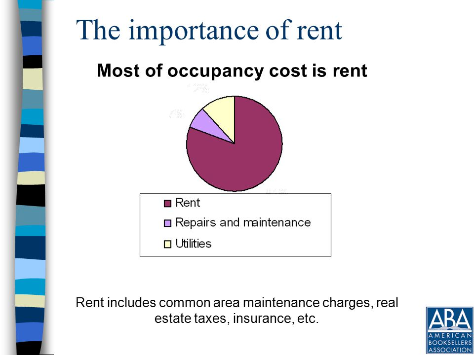 The importance of rent Most of occupancy cost is rent Rent includes common area maintenance charges, real estate taxes, insurance, etc.