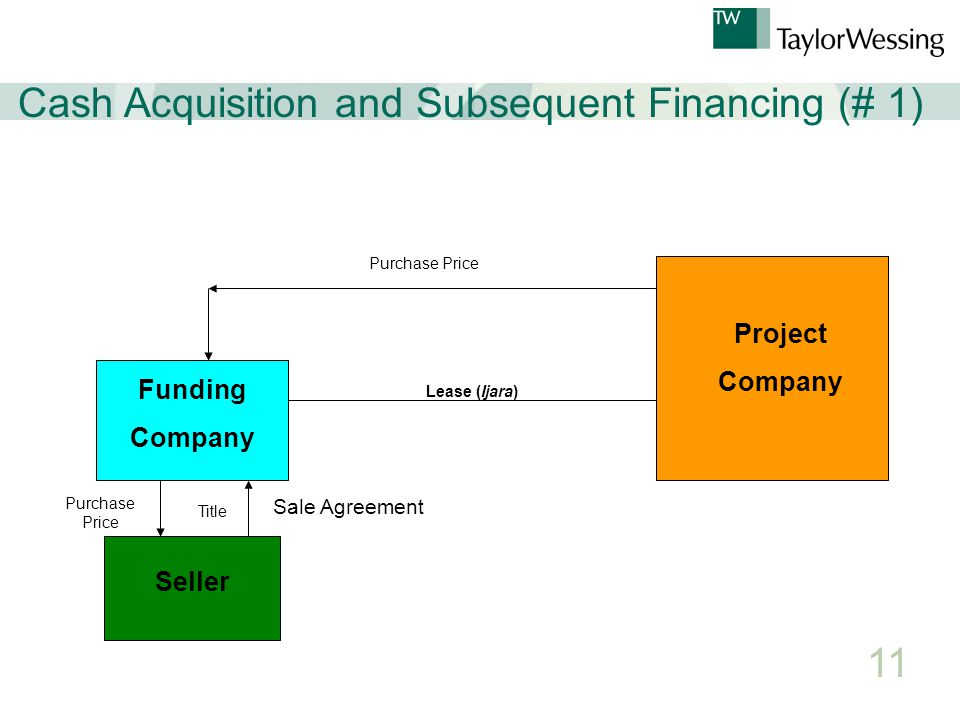 Project Company Funding Company Seller Lease (Ijara) Sale Agreement Purchase Price Title Purchase Price 11 Cash Acquisition and Subsequent Financing (