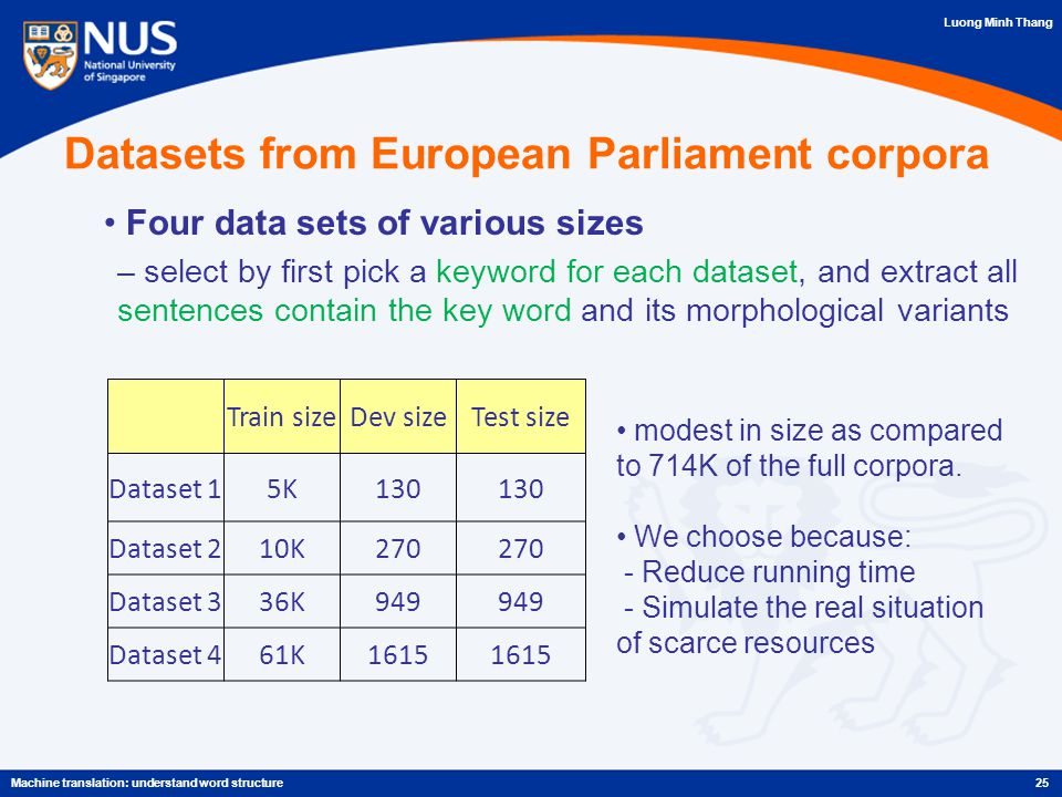 Luong Minh Thang Datasets from European Parliament corpora 25Machine translation: understand word structure Train sizeDev sizeTest size Dataset 15K130 Dataset 210K270 Dataset 336K949 Dataset 461K1615 Four data sets of various sizes – select by first pick a keyword for each dataset, and extract all sentences contain the key word and its morphological variants modest in size as compared to 714K of the full corpora.