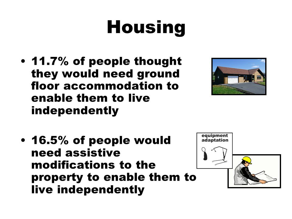 Housing 11.7% of people thought they would need ground floor accommodation to enable them to live independently 16.5% of people would need assistive modifications to the property to enable them to live independently