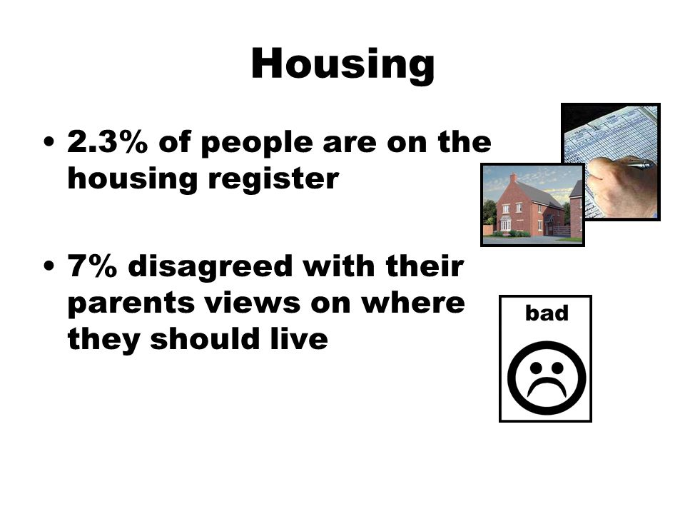 Housing 2.3% of people are on the housing register 7% disagreed with their parents views on where they should live
