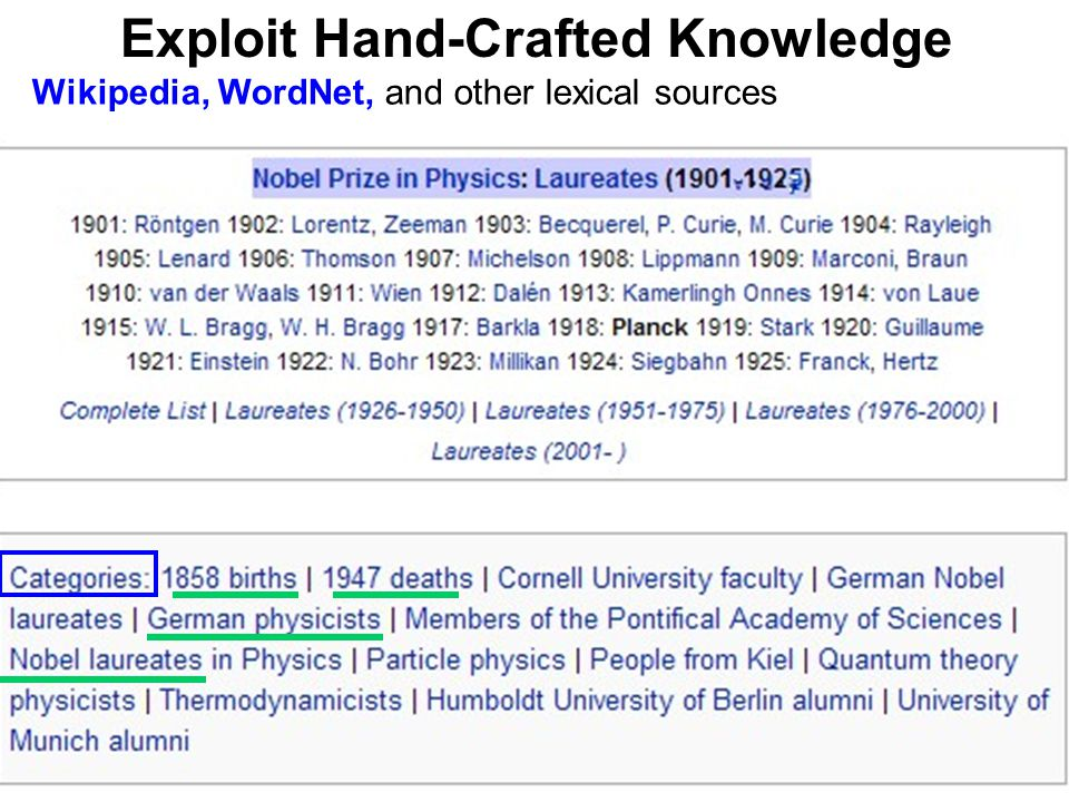 12/38 Exploit Hand-Crafted Knowledge Wikipedia, WordNet, and other lexical sources