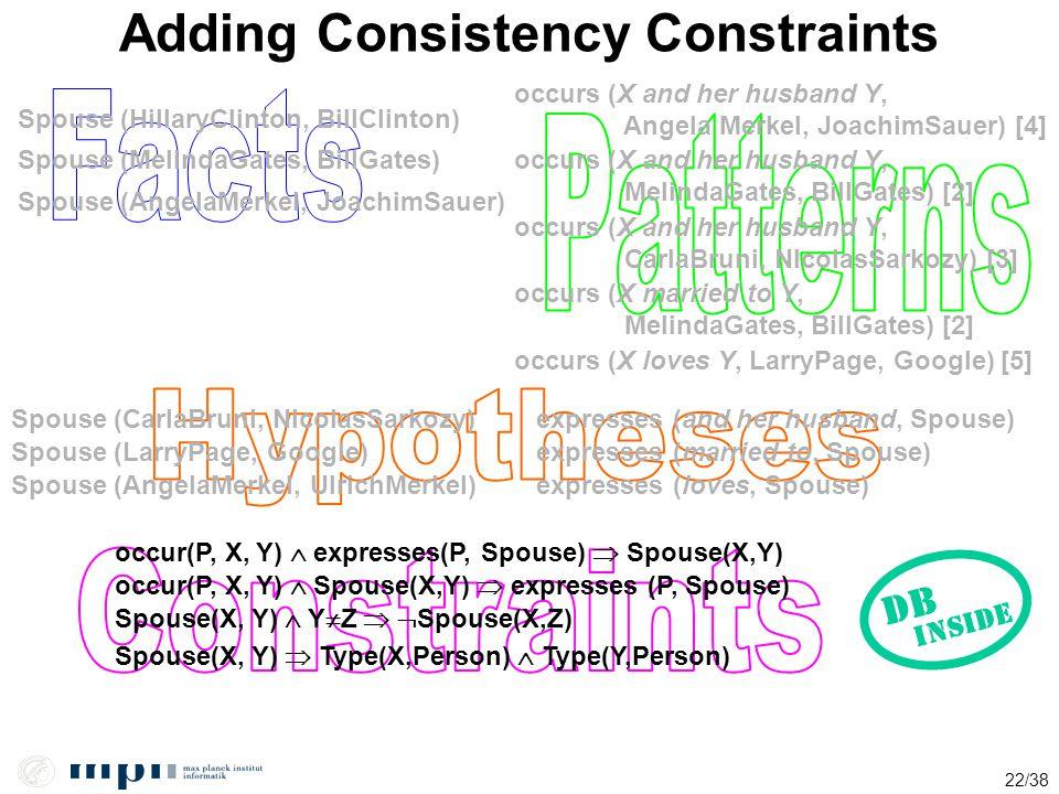 22/38 Adding Consistency Constraints Spouse (AngelaMerkel, JoachimSauer) Spouse (HillaryClinton, BillClinton) occurs (X and her husband Y, Angela Merk