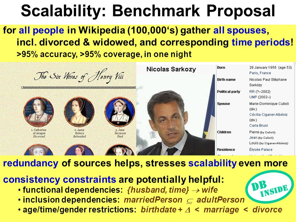 26/38 Scalability: Benchmark Proposal for all people in Wikipedia (100,000's) gather all spouses, incl. divorced & widowed, and corresponding time per