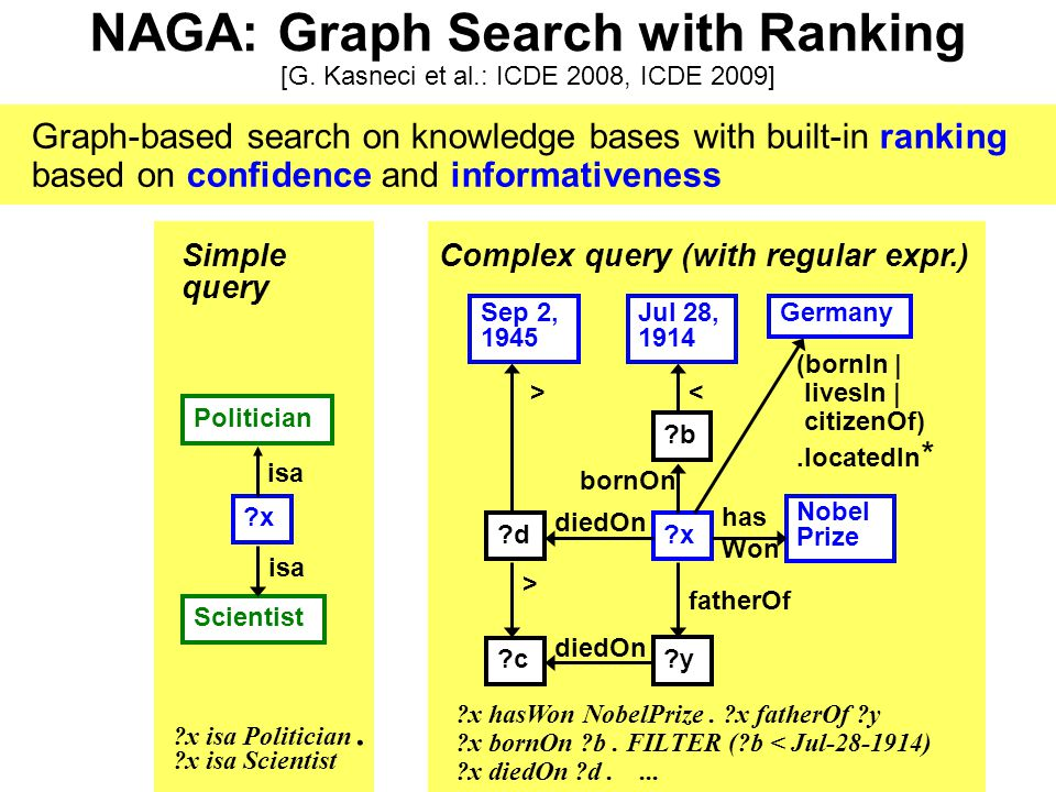 28/38 NAGA: Graph Search with Ranking [G. Kasneci et al.: ICDE 2008, ICDE 2009] Graph-based search on knowledge bases with built-in ranking based on c