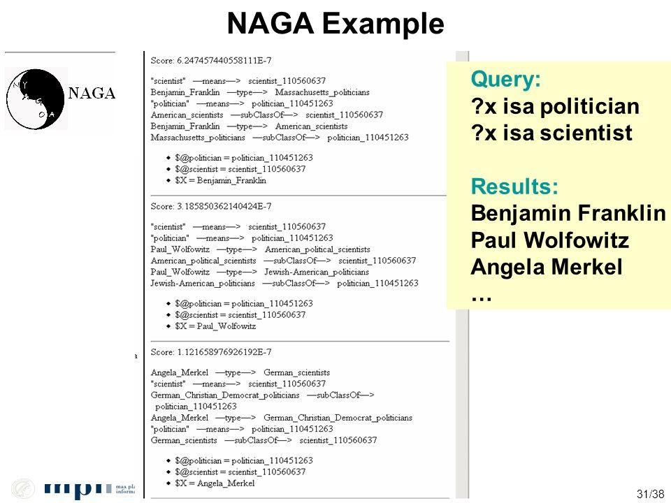 31/38 NAGA Example Query: ?x isa politician ?x isa scientist Results: Benjamin Franklin Paul Wolfowitz Angela Merkel …