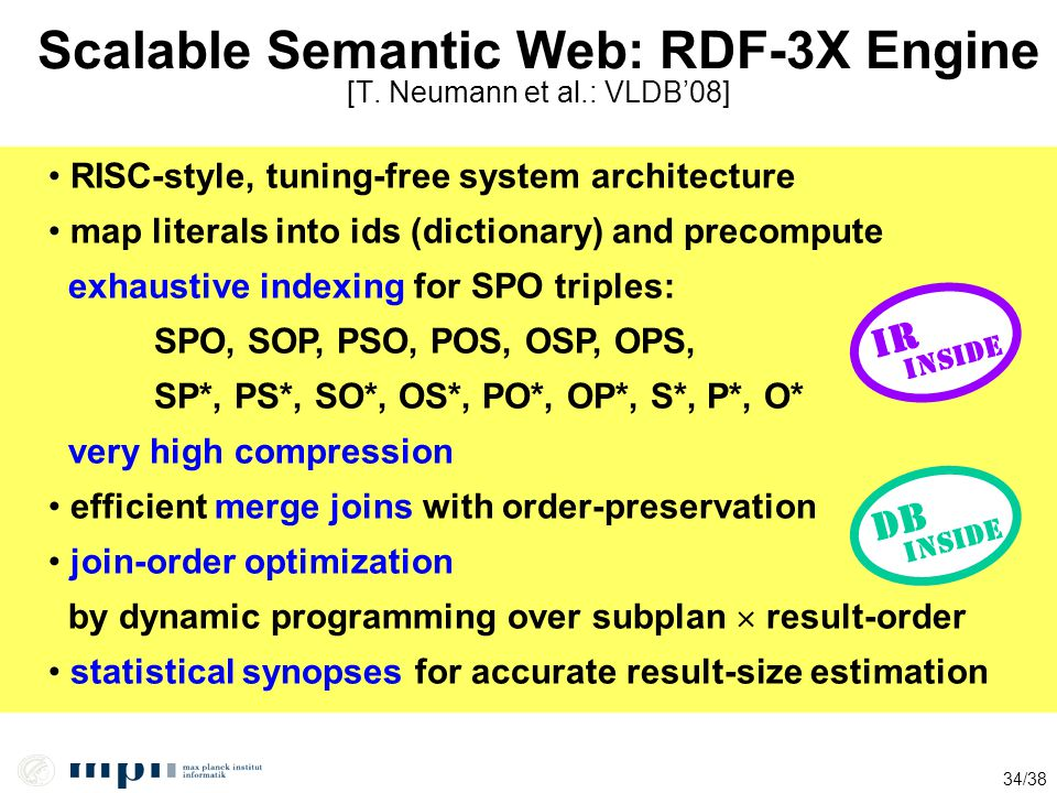 34/38 Scalable Semantic Web: RDF-3X Engine [T. Neumann et al.: VLDB'08] RISC-style, tuning-free system architecture map literals into ids (dictionary)