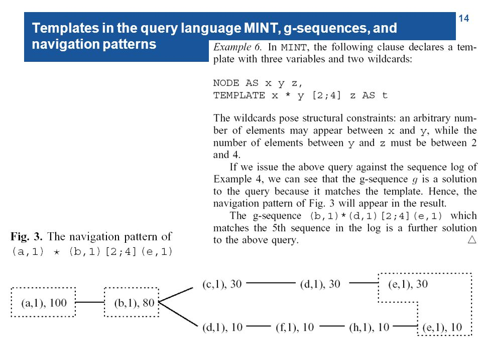 14 Templates in the query language MINT, g-sequences, and navigation patterns