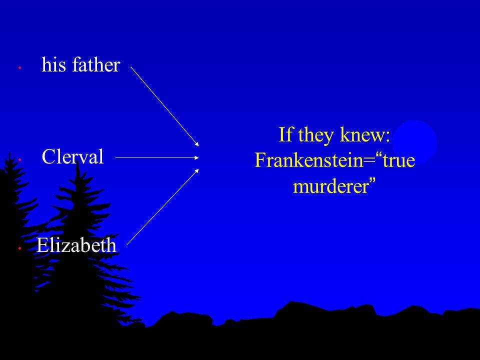 If they knew: Frankenstein= true murderer his father Clerval Elizabeth