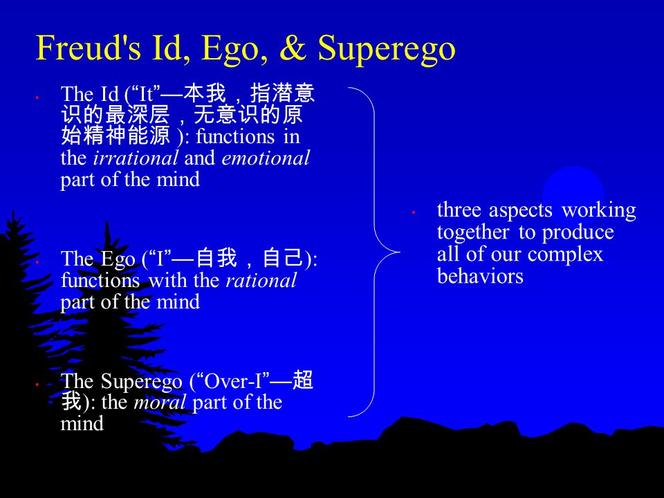 Freud s Id, Ego, & Superego The Id ( It — 本我,指潜意 识的最深层,无意识的原 始精神能源 ): functions in the irrational and emotional part of the mind The Ego ( I — 自我,自己 ): functions with the rational part of the mind The Superego ( Over-I — 超 我 ): the moral part of the mind three aspects working together to produce all of our complex behaviors