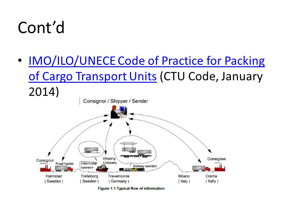 Cont'd IMO/ILO/UNECE Code of Practice for Packing of Cargo Transport Units (CTU Code, January 2014) IMO/ILO/UNECE Code of Practice for Packing of Cargo Transport Units
