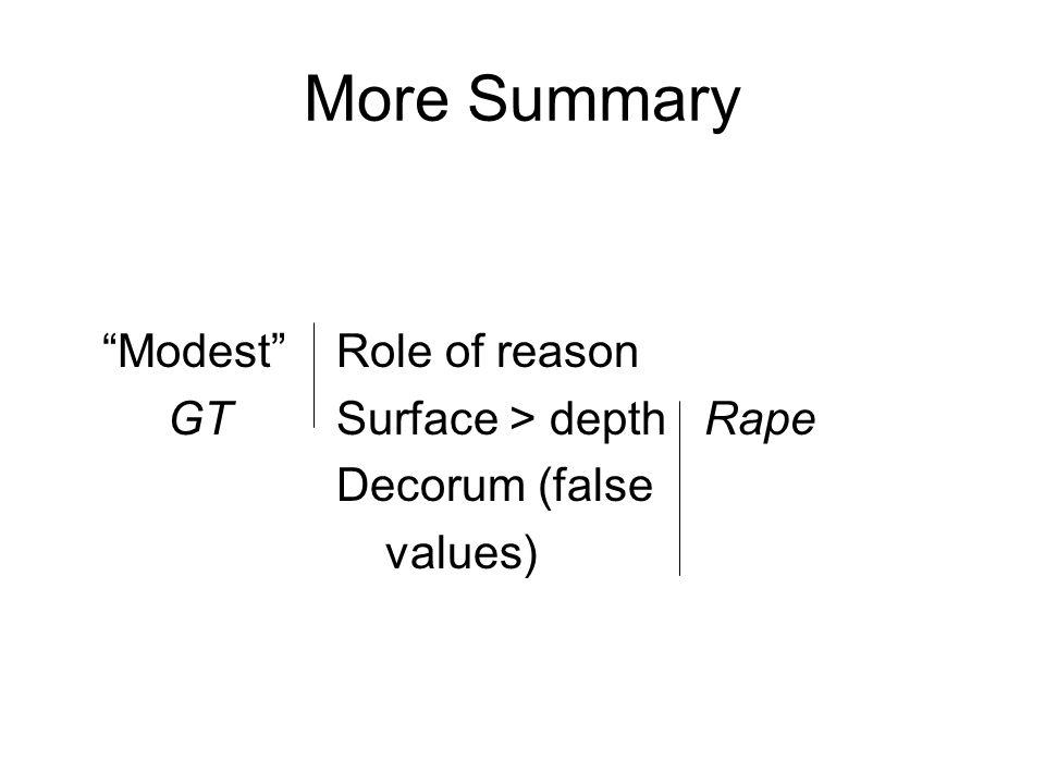 More Summary Modest Role of reason GT Surface > depth Rape Decorum (false values)