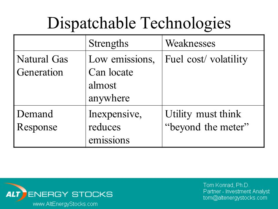 Dispatchable Technologies StrengthsWeaknesses Natural Gas Generation Low emissions, Can locate almost anywhere Fuel cost/ volatility Demand Response Inexpensive, reduces emissions Utility must think beyond the meter