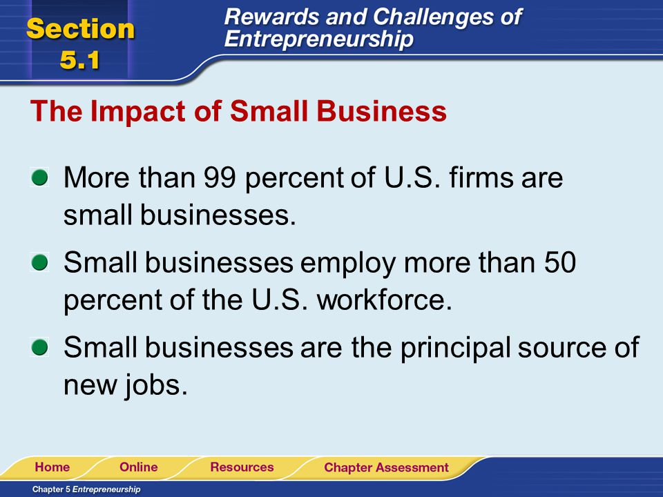 The Impact of Small Business More than 99 percent of U.S. firms are small businesses. Small businesses employ more than 50 percent of the U.S. workfor
