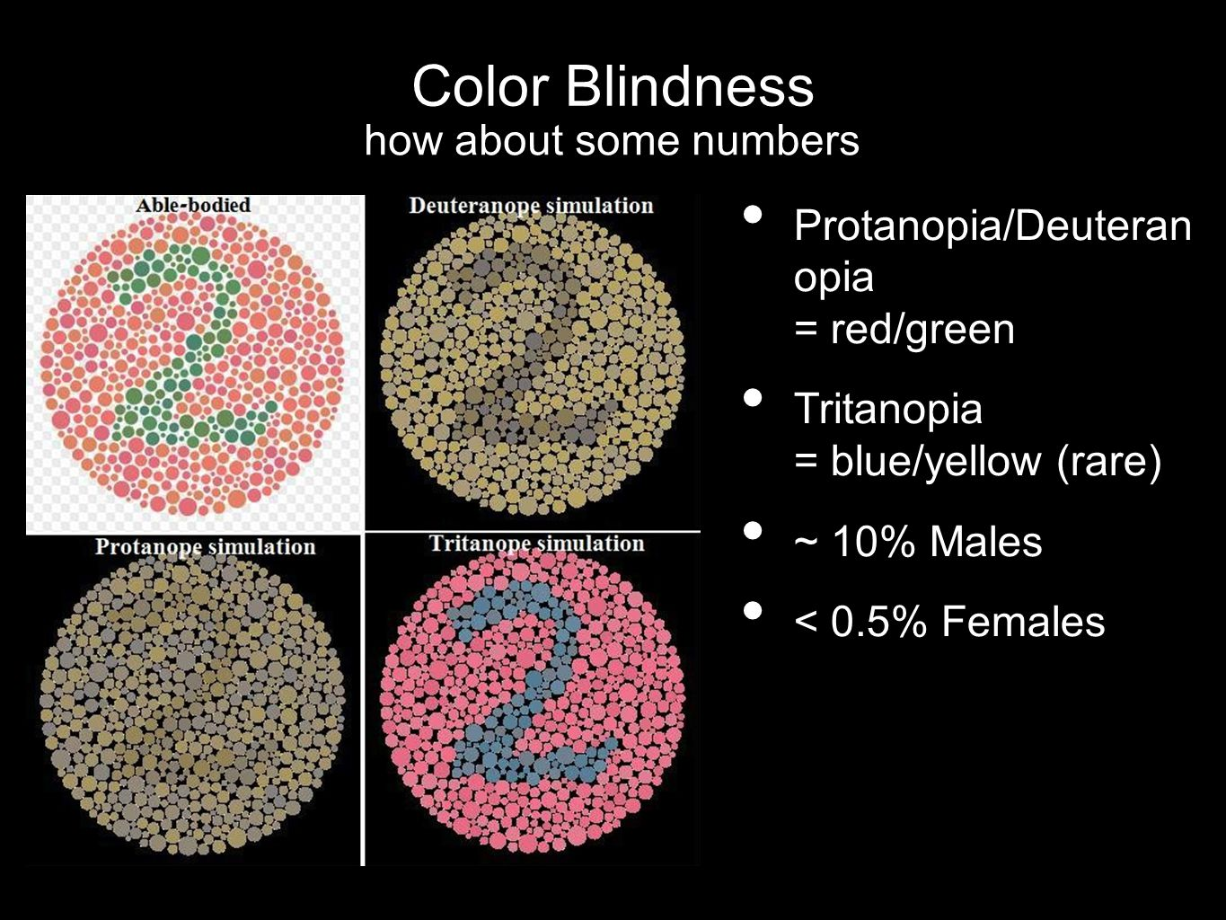 Color Blindness Protanopia/Deuteran opia = red/green Tritanopia = blue/yellow (rare) ~ 10% Males < 0.5% Females how about some numbers