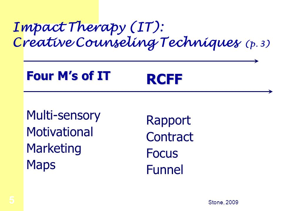 Stone, 2009 5 Impact Therapy (IT): Creative Counseling Techniques (p. 3) Four M's of IT Multi-sensory Motivational Marketing Maps RCFF Rapport Contrac