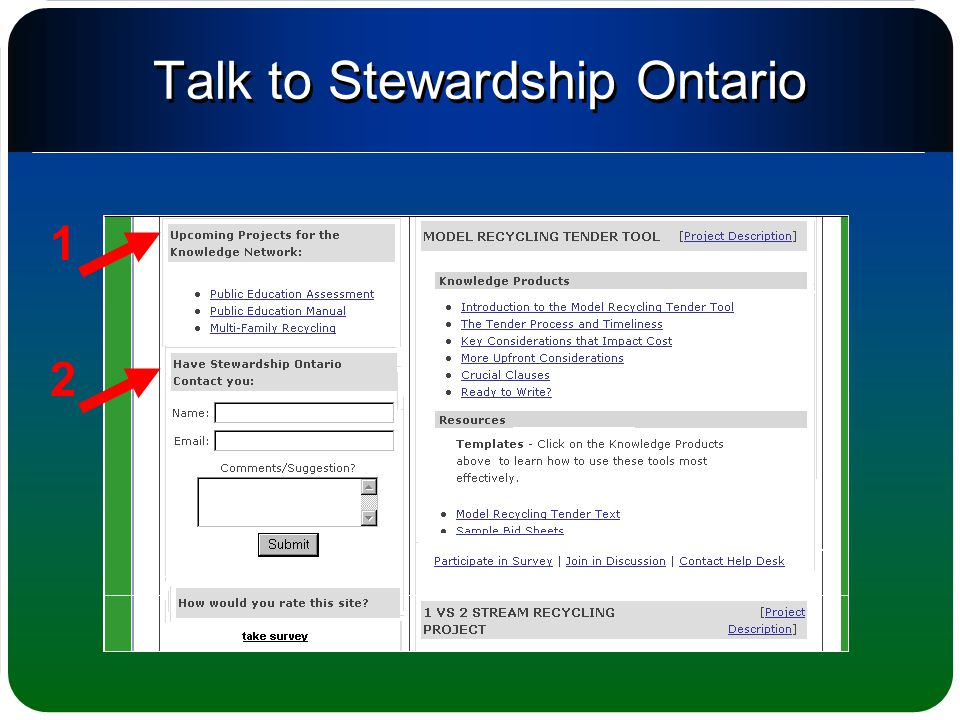 1 2 Talk to Stewardship Ontario