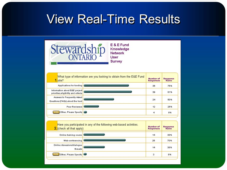 View Real-Time Results