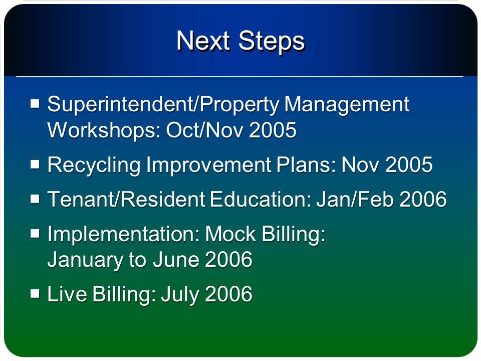 Next Steps  Superintendent/Property Management Workshops: Oct/Nov 2005  Recycling Improvement Plans: Nov 2005  Tenant/Resident Education: Jan/Feb 2