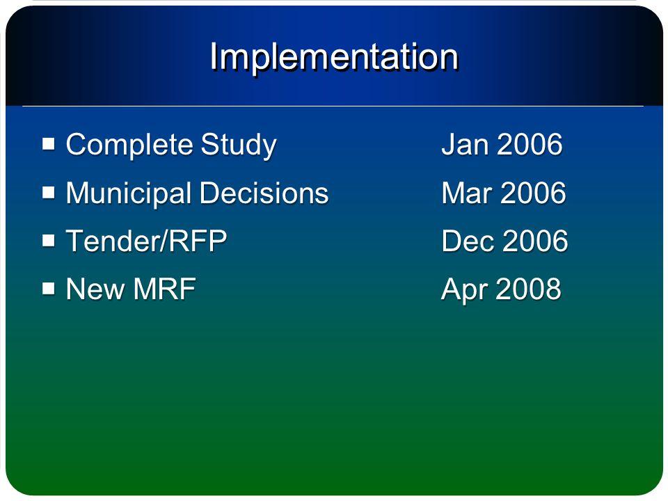 Implementation  Complete StudyJan 2006  Municipal DecisionsMar 2006  Tender/RFPDec 2006  New MRFApr 2008  Complete StudyJan 2006  Municipal Deci