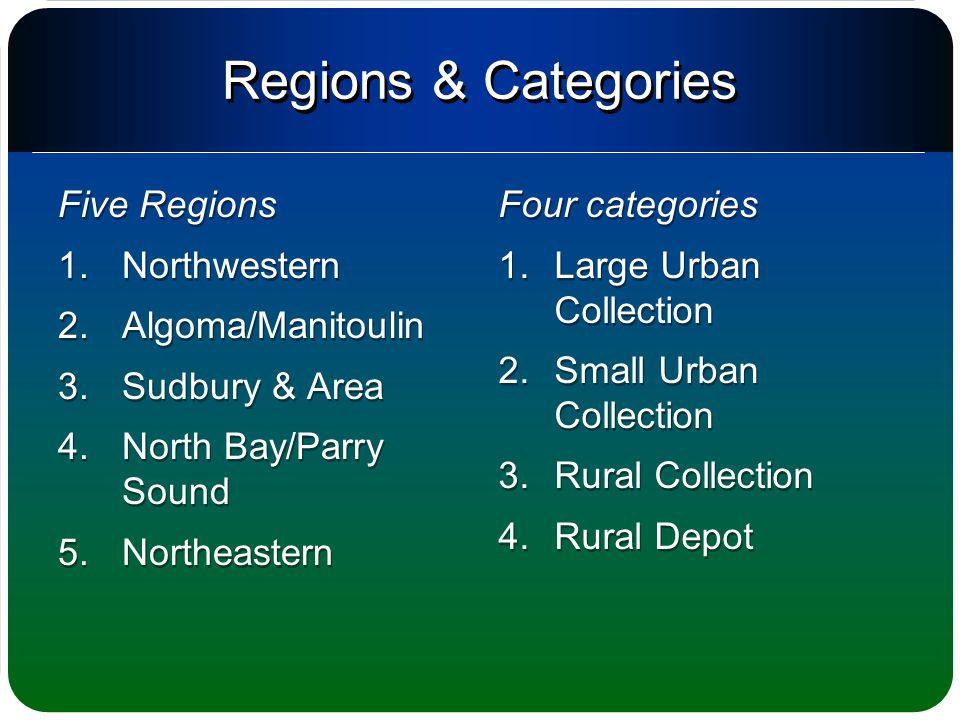 Regions & Categories Five Regions 1.Northwestern 2.Algoma/Manitoulin 3.Sudbury & Area 4.North Bay/Parry Sound 5.Northeastern Five Regions 1.Northweste