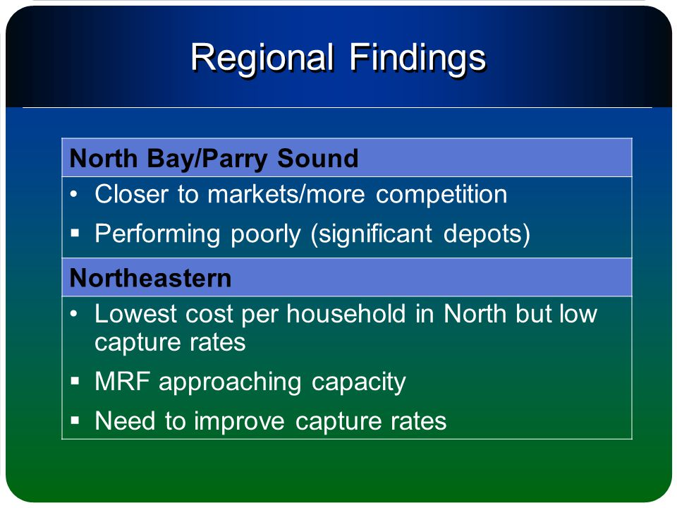 Regional Findings North Bay/Parry Sound Closer to markets/more competition  Performing poorly (significant depots) Northeastern Lowest cost per household in North but low capture rates  MRF approaching capacity  Need to improve capture rates