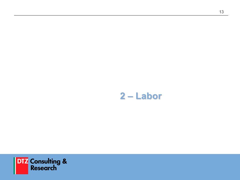 13 2 – Labor