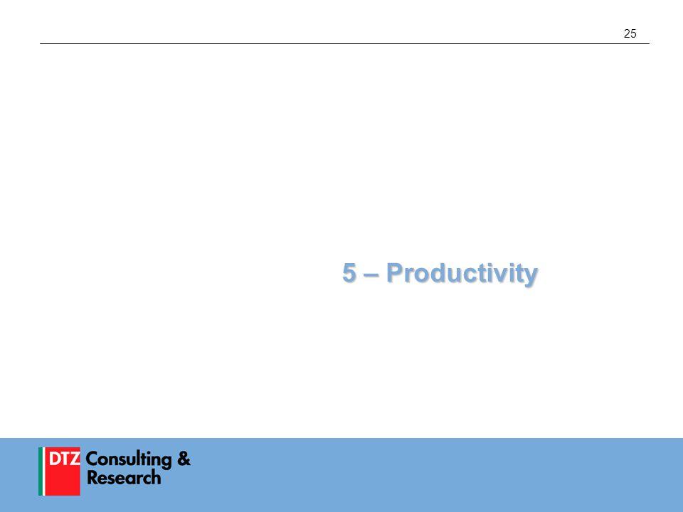 25 5 – Productivity