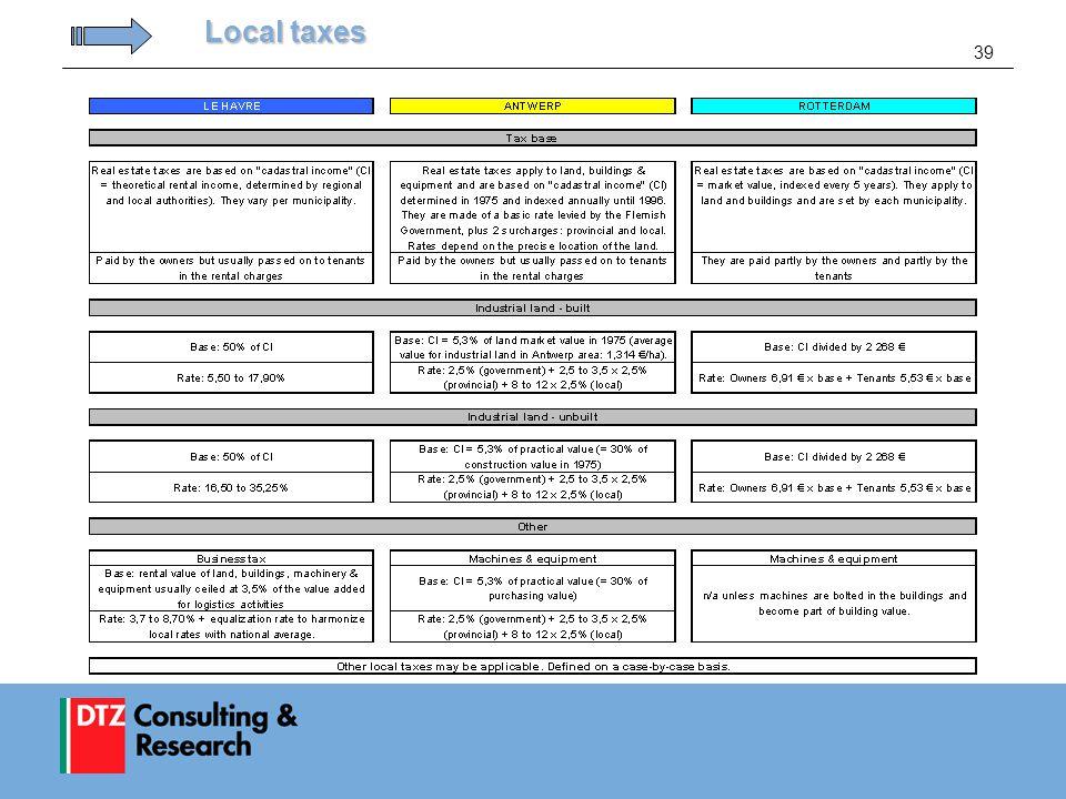 39 Local taxes