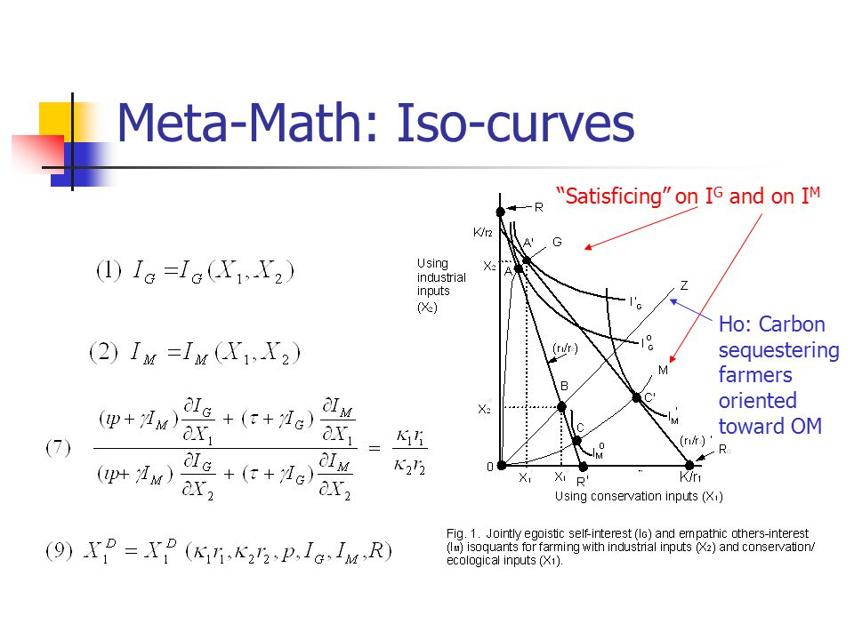 Meta-Math: Iso-curves Satisficing on I G and on I M Ho: Carbon sequestering farmers oriented toward OM