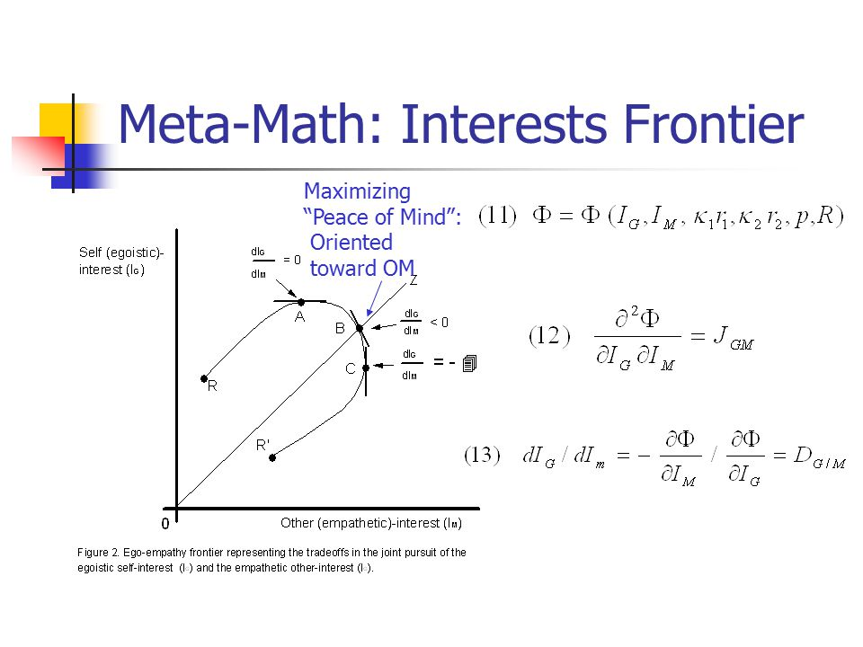 Meta-Math: Interests Frontier Maximizing Peace of Mind : Oriented toward OM