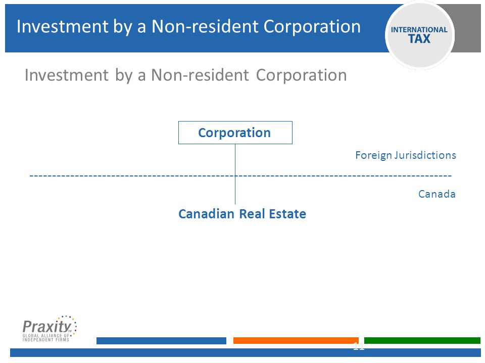Investment by a Non-resident Corporation Foreign Jurisdictions --------------------------------------------------------------------------------------------- Canada Canadian Real Estate 11 Corporation Investment by a Non-resident Corporation