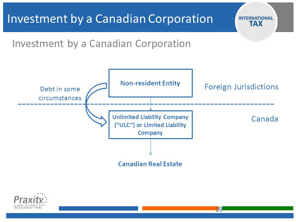 Investment by a Canadian Corporation Foreign Jurisdictions ---------------------------------------------------------------- Canada 19 Non-resident Entity Unlimited Liability Company ( ULC ) or Limited Liability Company Canadian Real Estate Debt in some circumstances Investment by a Canadian Corporation