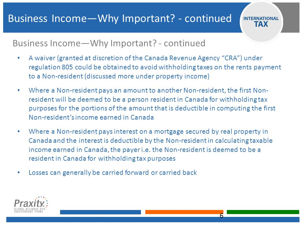 Business Income—Why Important.